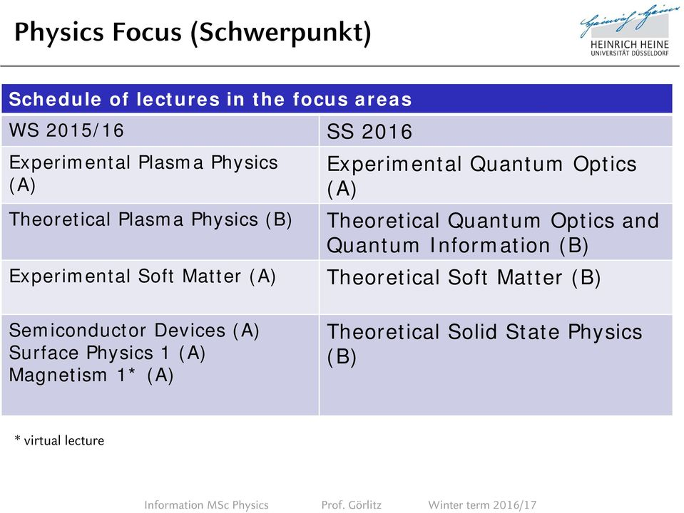 Optics (A) Theoretical Quantum Optics and Quantum Information (B) Theoretical Soft Matter (B)