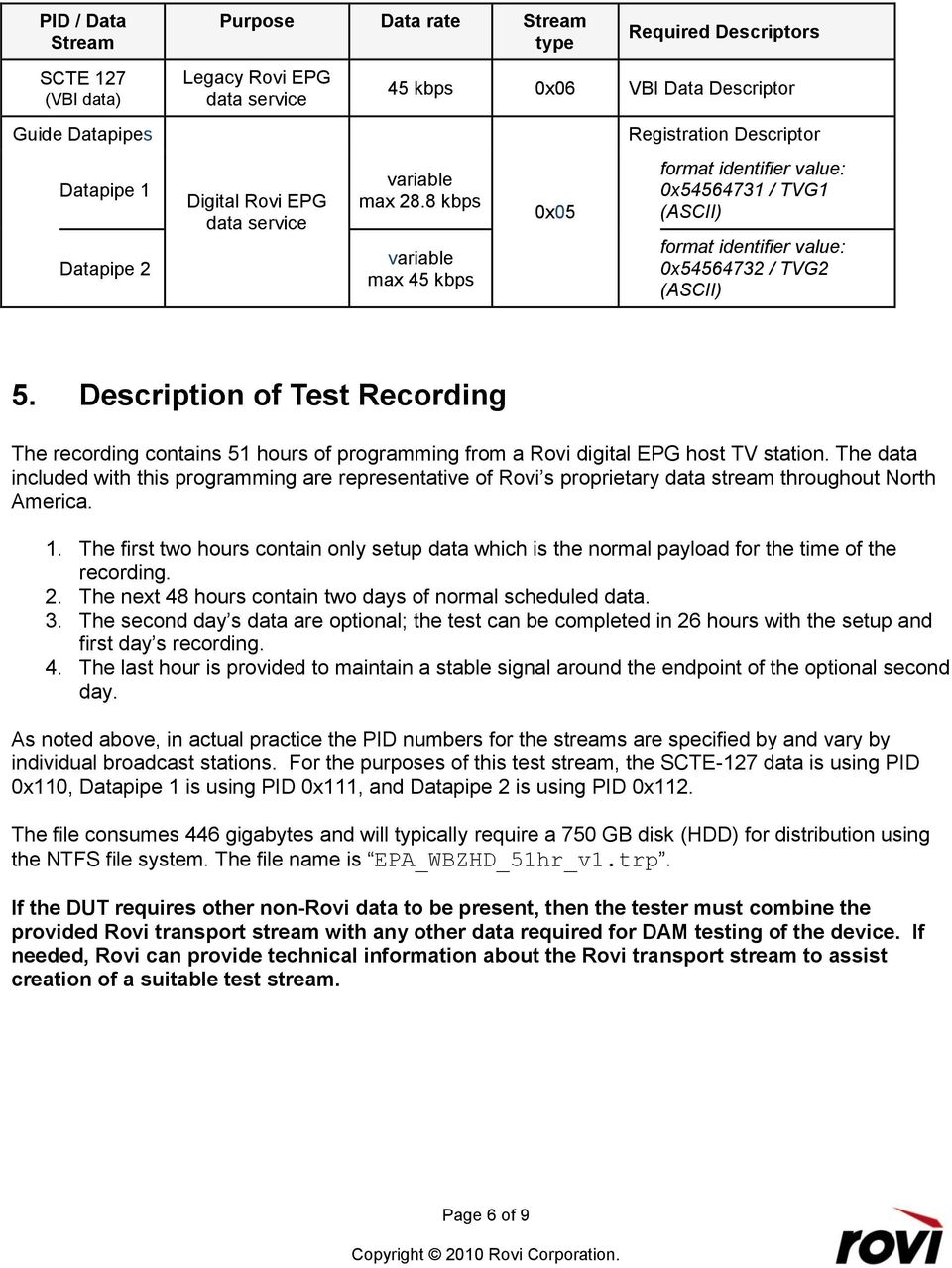 Description of Test Recording The recording contains 51 hours of programming from a Rovi digital EPG host TV station.