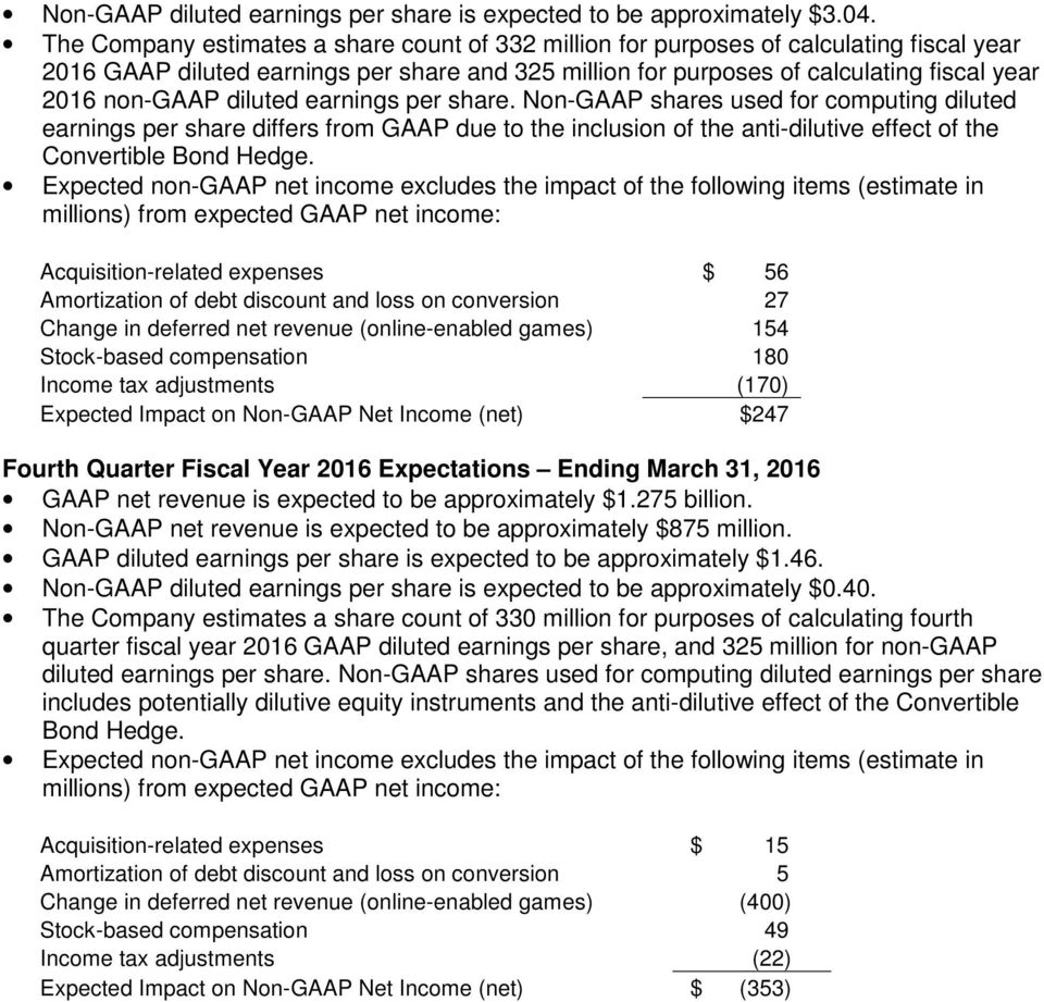 diluted earnings per share. Non-GAAP shares used for computing diluted earnings per share differs from GAAP due to the inclusion of the anti-dilutive effect of the Convertible Bond Hedge.