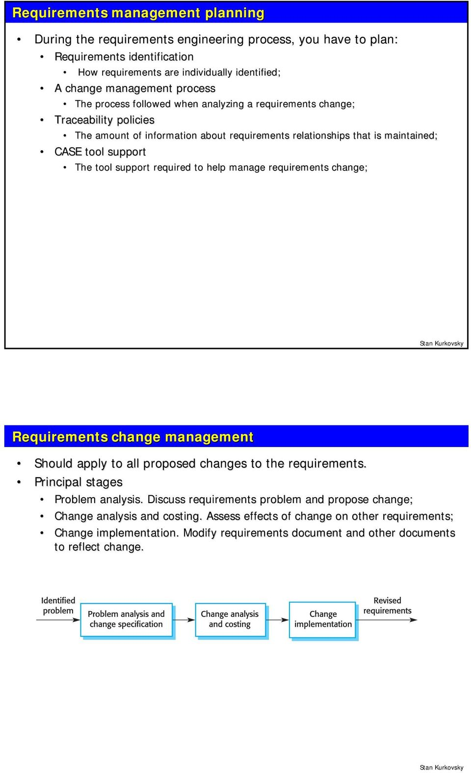 support required to help manage requirements change; Requirements change management Should apply to all proposed changes to the requirements. Principal stages Problem analysis.