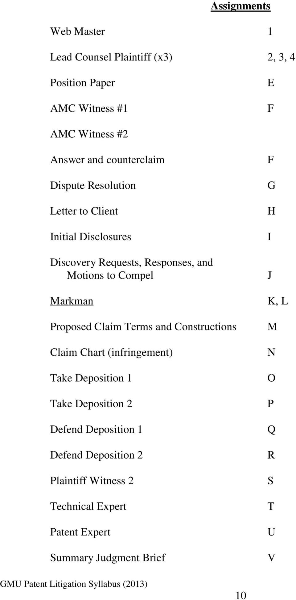 Markman Proposed Claim Terms and Constructions Claim Chart (infringement) Take Deposition 1 Take Deposition 2 Defend