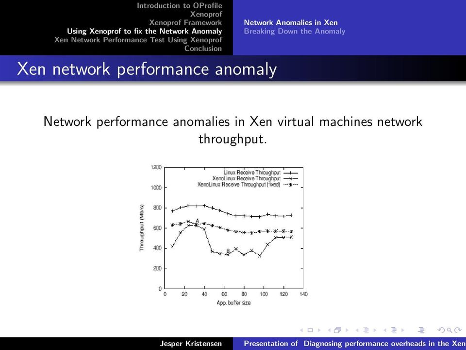 Network Anomalies in Xen Breaking Down the Anomaly Network