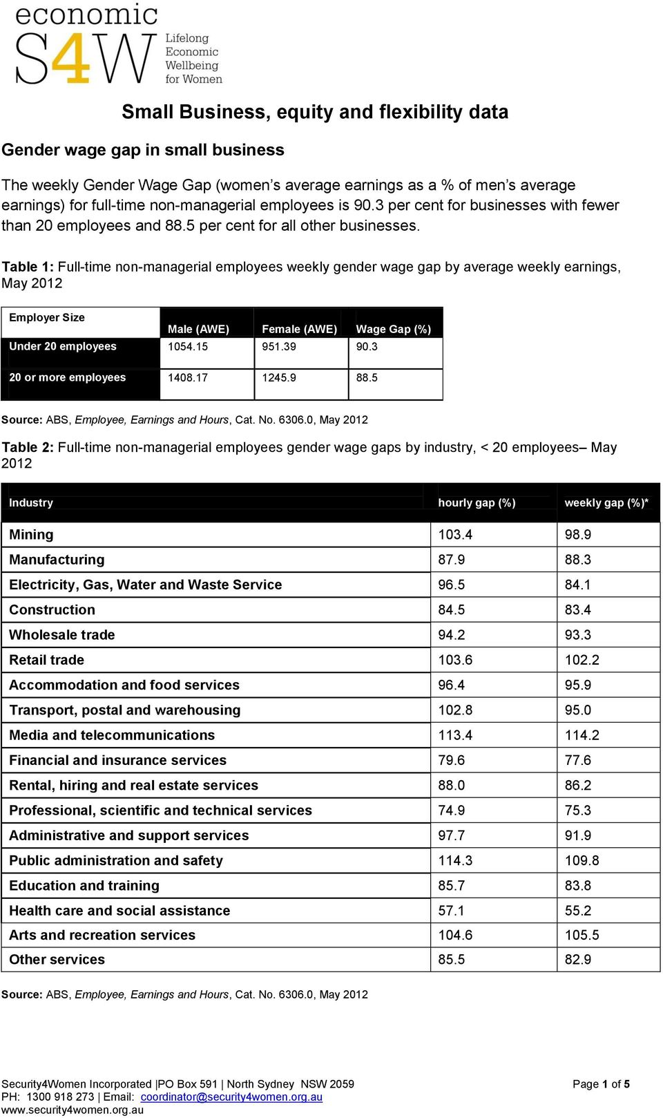 Table 1: Full-time non-managerial employees weekly gender wage gap by average weekly earnings, May 2012 Employer Size Male (AWE) Female (AWE) Wage Gap Under 20 employees 1054.15 951.39 90.
