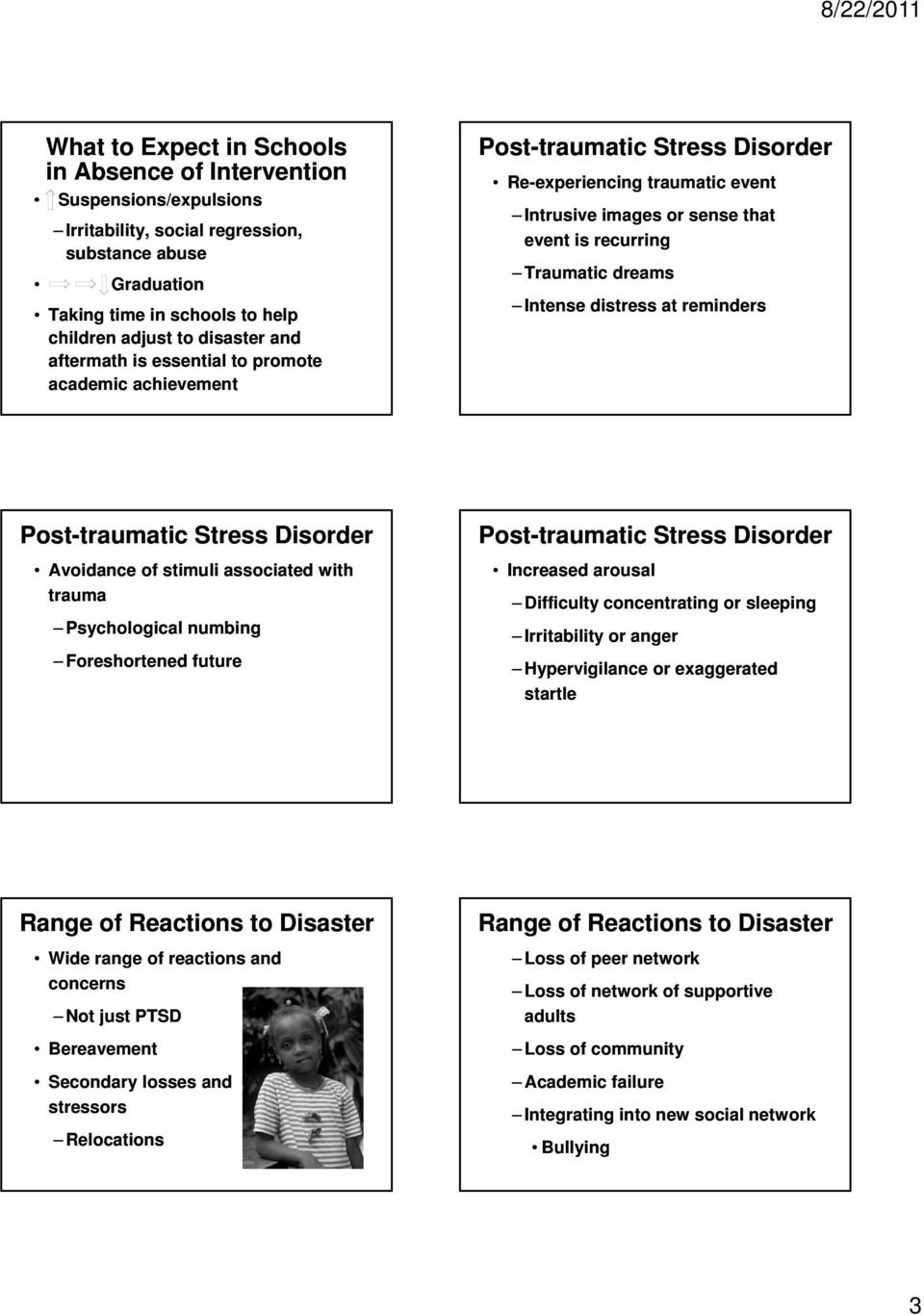 distress at reminders Post-traumatic Stress Disorder Avoidance of stimuli associated with trauma Psychological numbing Foreshortened future Post-traumatic Stress Disorder Increased arousal Difficulty