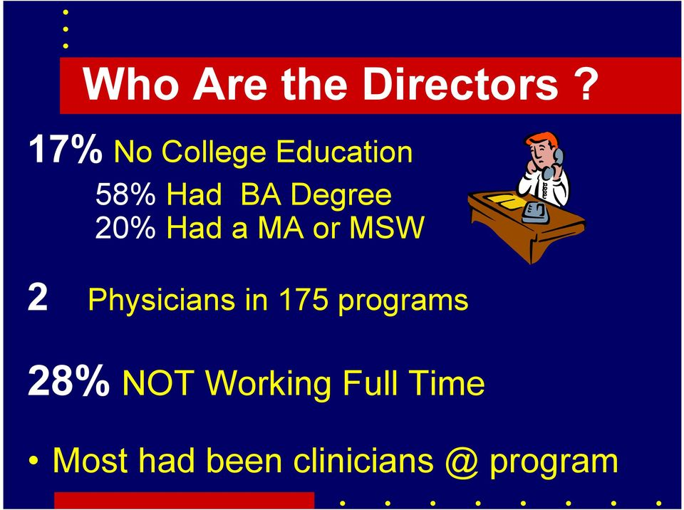 20% Had a MA or MSW 2 Physicians in 175
