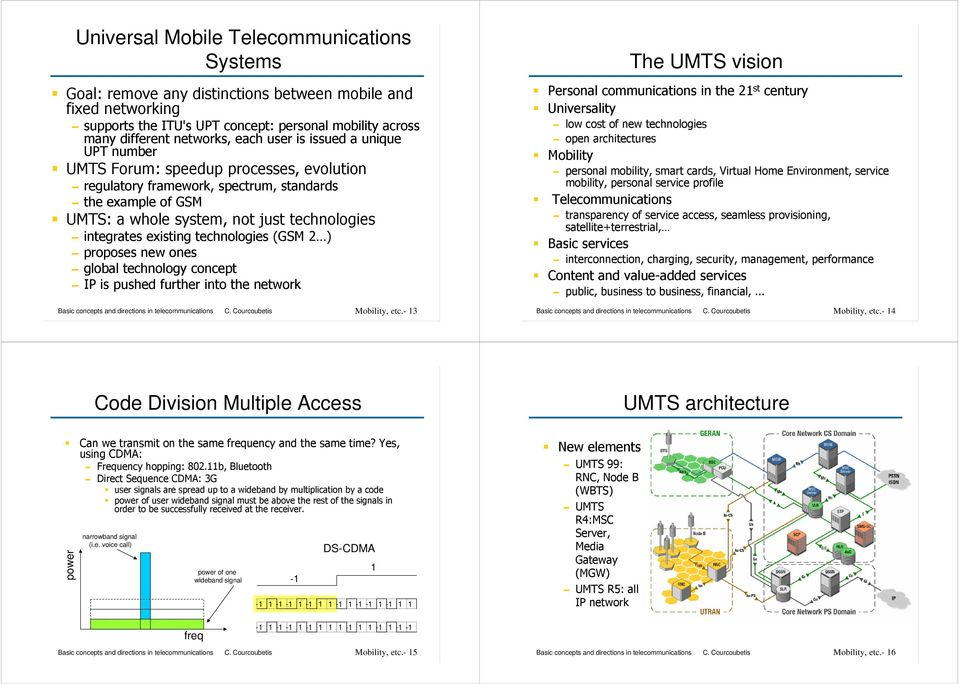 (GSM 2 ) proposes new ones global technology concept IP is pushed further into the Mobility, etc.