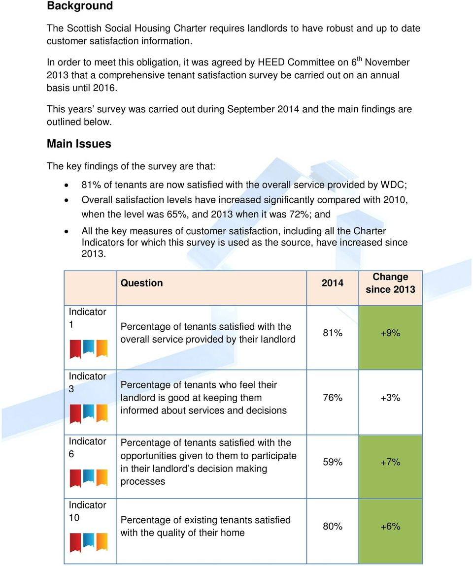This years survey was carried out during September 2014 and the main findings are outlined below.
