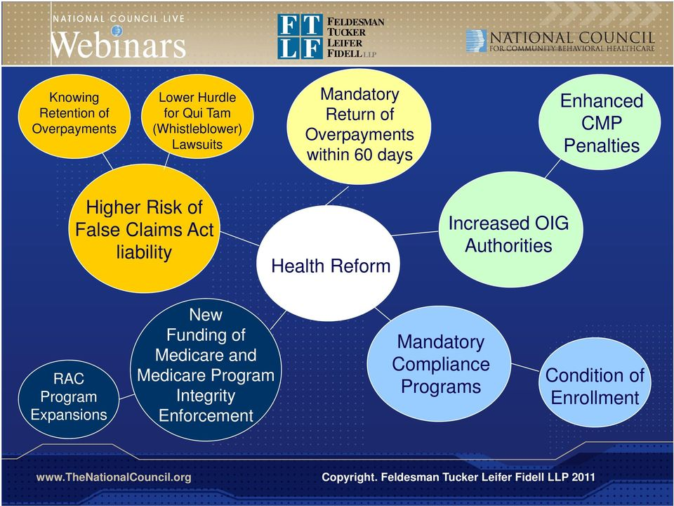 liability Health Reform Increased OIG Authorities RAC Program Expansions New Funding of