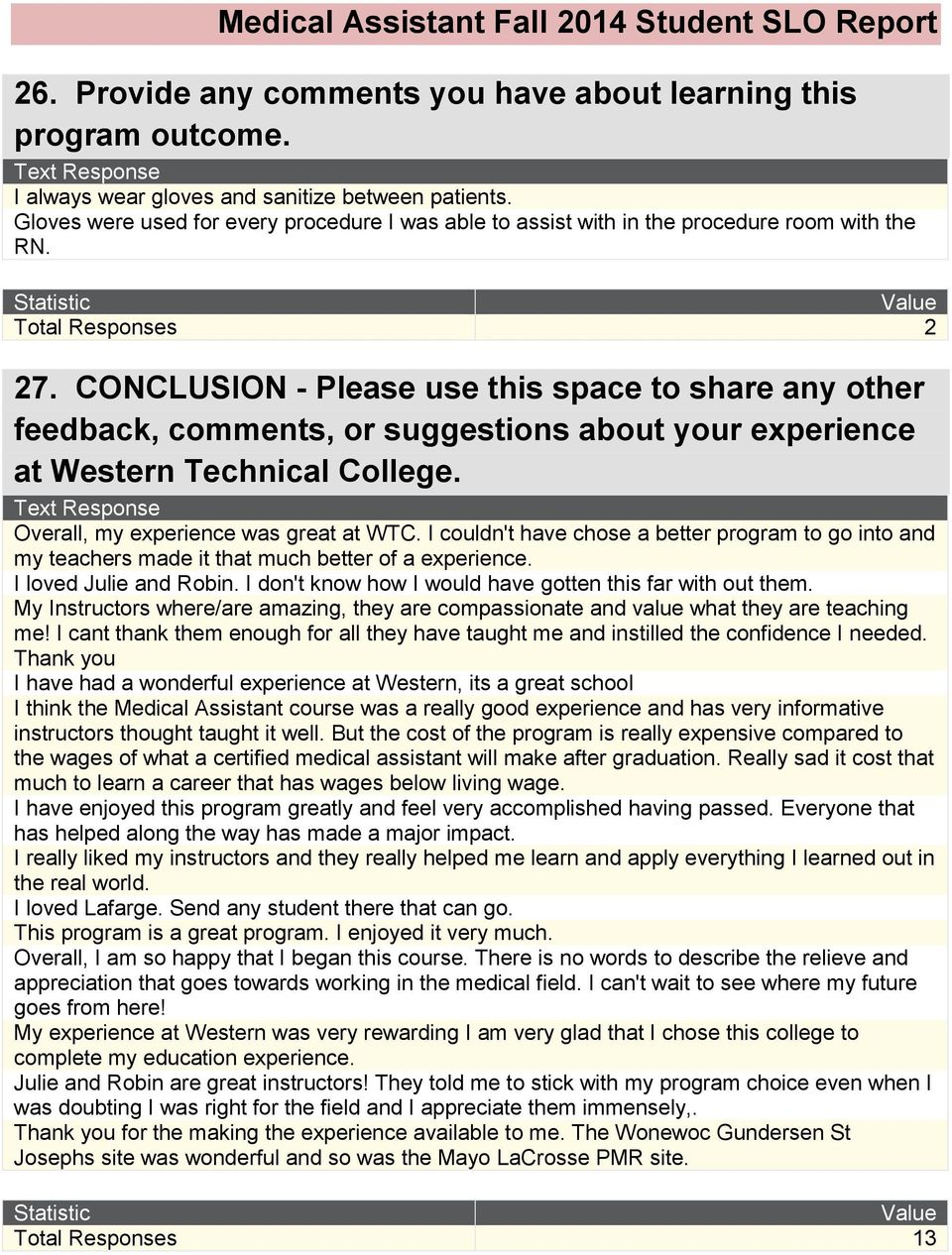 CONCLUSION - Please use this space to share any other feedback, comments, or suggestions about your experience at Western Technical College. Overall, my experience was great at WTC.