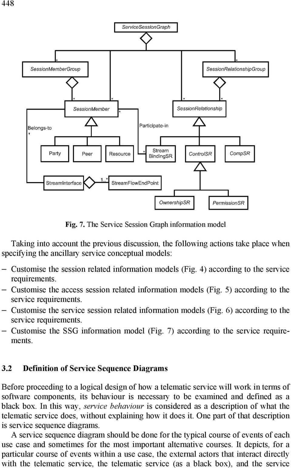 session related information models (Fig. 4) according to the service requirements. Customise the access session related information models (Fig. 5) according to the service requirements.