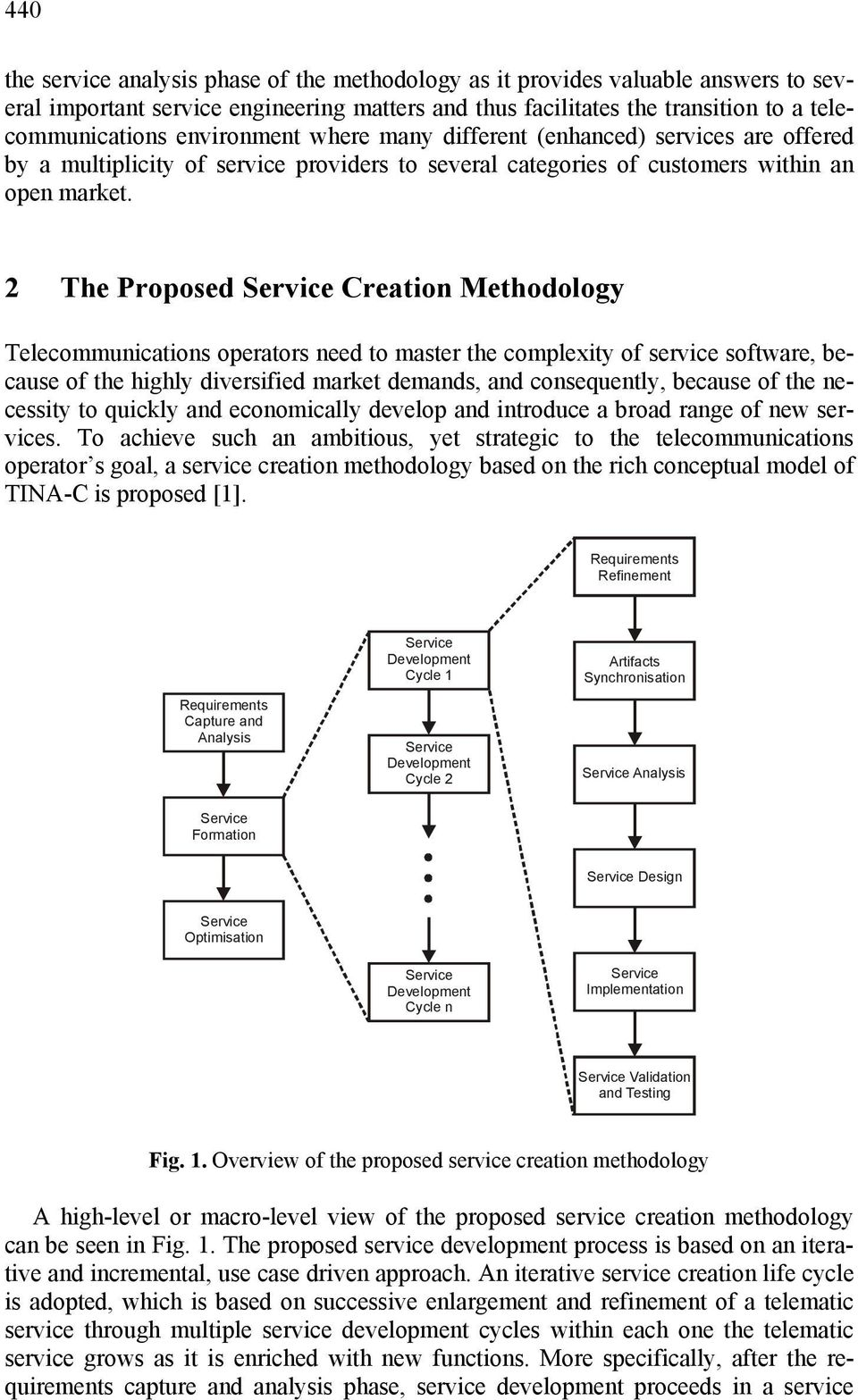 2 The Proposed Service Creation Methodology Telecommunications operators need to master the complexity of service software, because of the highly diversified market demands, and consequently, because