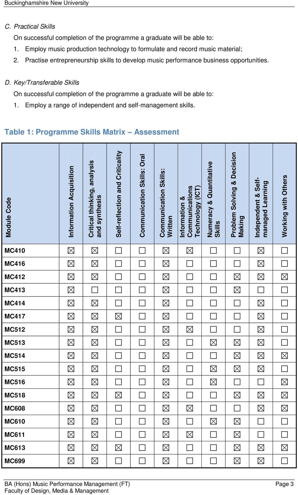 Table 1: Programme Skills Matrix Assessment Module Code Information Acquisition Critical thinking, analysis and synthesis Self-reflection and Criticality Communication Skills: Oral