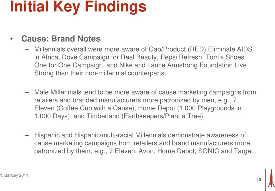 Male Millennials tend to be more aware of cause marketing campaigns from retailers and branded manufacturers more patronized by men, e.g., 7 Eleven (Coffee Cup with a Cause), Home Depot (1,000 Playgrounds in 1,000 Days), and Timberland (Earthkeepers/Plant a Tree).