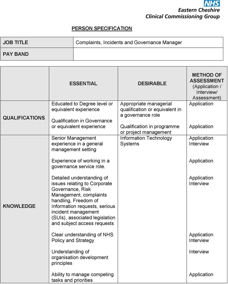 project management Information Technology Systems METHOD OF ASSESSMENT ( / / Assessment) Experience of working in a governance service role.