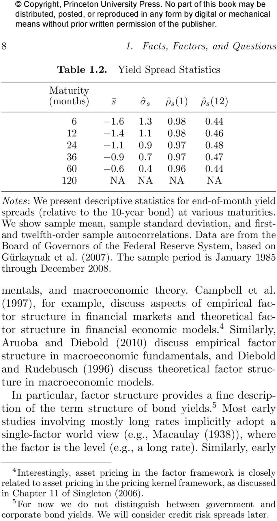 We show sample mean, sample standard deviation, and firstand twelfth-order sample autocorrelations. Data are from the Board of Governors of the Federal Reserve System, based on Gürkaynak et al.