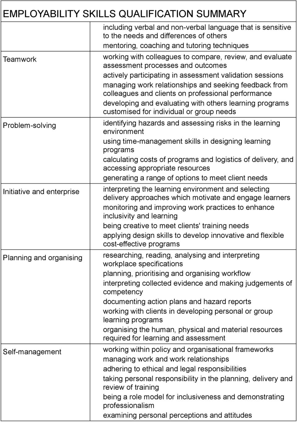 assessment validation sessions managing work relationships and seeking feedback from colleagues and clients on professional performance developing and evaluating with others learning programs