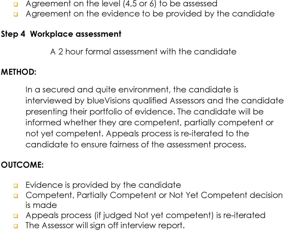 The candidate will be informed whether they are competent, partially competent or not yet competent.