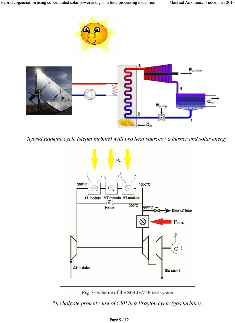 energy The Solgate project : use of CSP