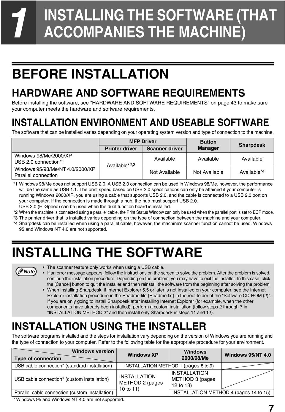 INSTALLATION ENVIRONMENT AND USEABLE SOFTWARE The software that can be installed varies depending on your operating system version and type of connection to the machine.