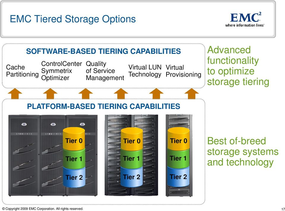 Advanced functionality to optimize storage tiering PLATFORM-BASED TIERING CAPABILITIES Tier 0