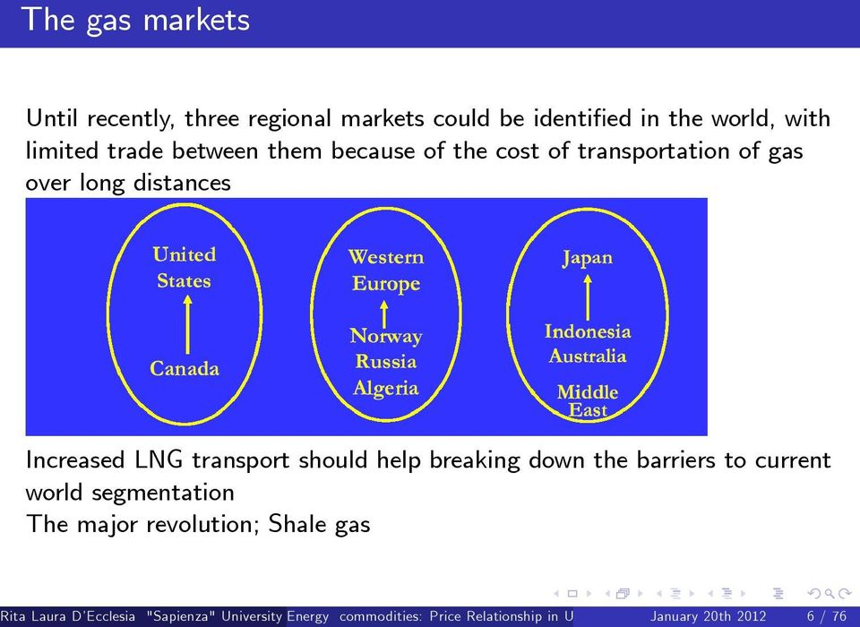 help breaking down the barriers to current world segmentation The major revolution; Shale gas Rita Laura D