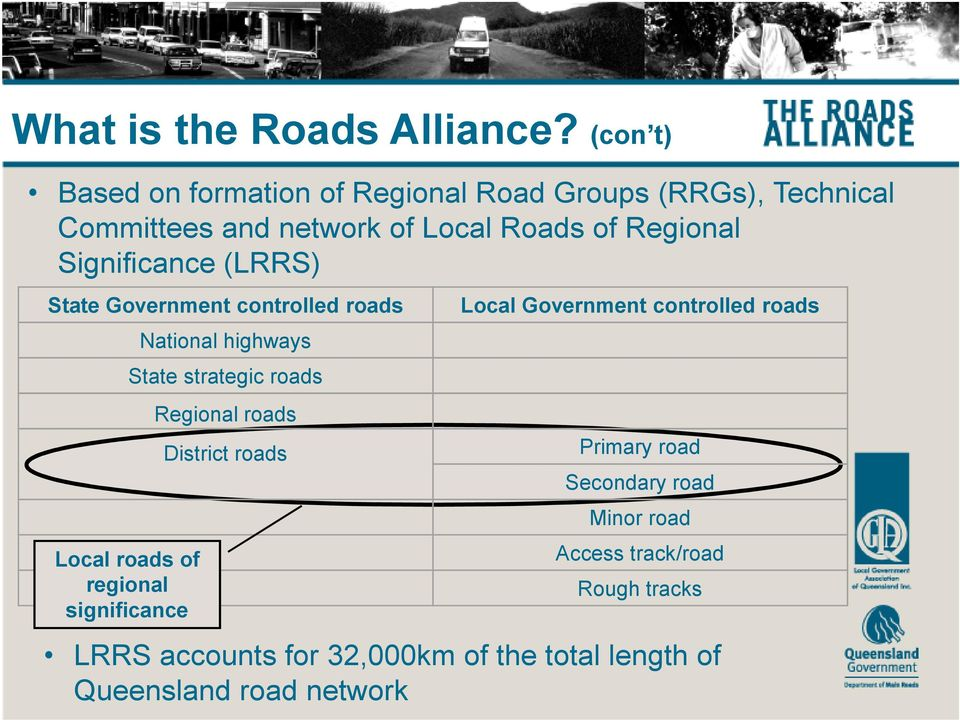 Significance (LRRS) State Government controlled roads Local roads of regional significance National highways State