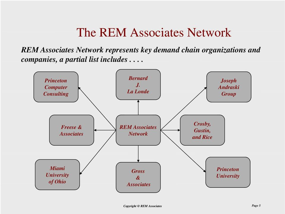 La Londe Joseph Andraski Group Freese & Associates REM Associates Network Crosby, Gustin, and Rice