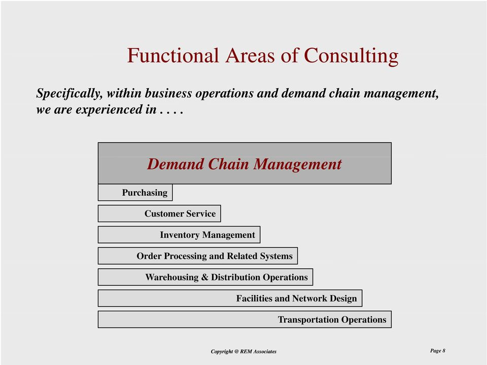... Demand Chain Management Purchasing Customer Service Inventory Management Order