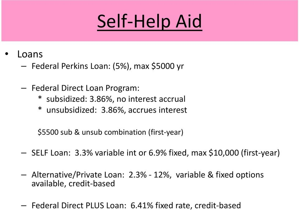86%, accrues interest $5500 sub & unsub combination (first year) SELF Loan: 3.3% variable int or 6.