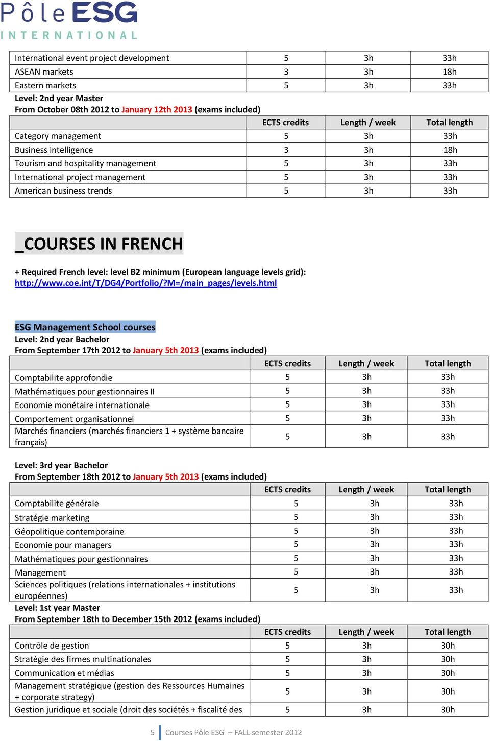 Required French level: level B2 minimum (European language levels grid): http://www.coe.int/t/dg4/portfolio/?m=/main_pages/levels.