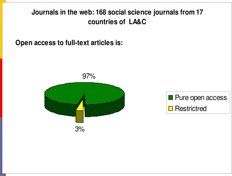 of LA&C Open access to full-text
