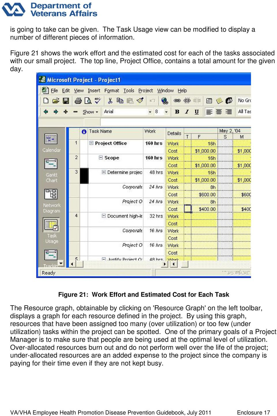 Figure 21: Work Effort and Estimated Cost for Each Task The Resource graph, obtainable by clicking on 'Resource Graph' on the left toolbar, displays a graph for each resource defined in the project.