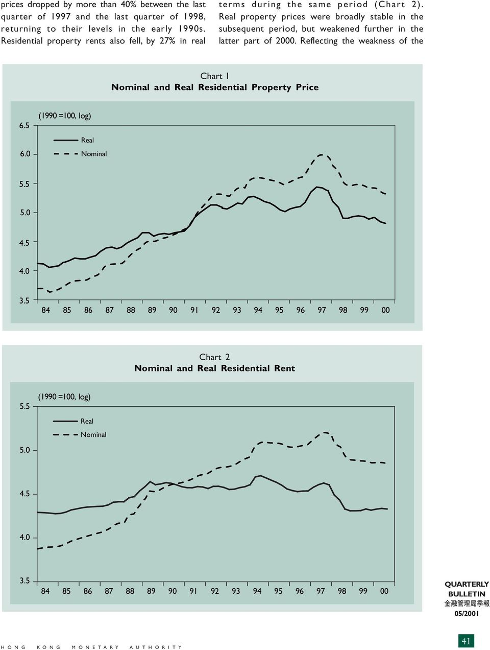 Real property prices were broadly stable in the subsequent period, but weakened further in the latter part of 2000.