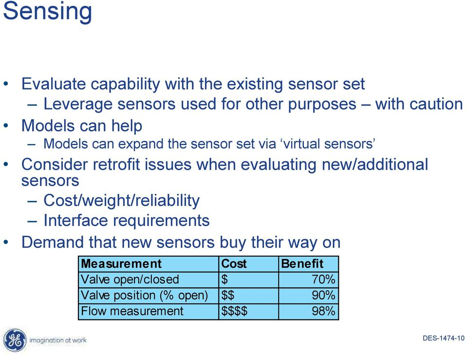 new/additional sensors Cost/weight/reliability Interface requirements Demand that new sensors buy their way on