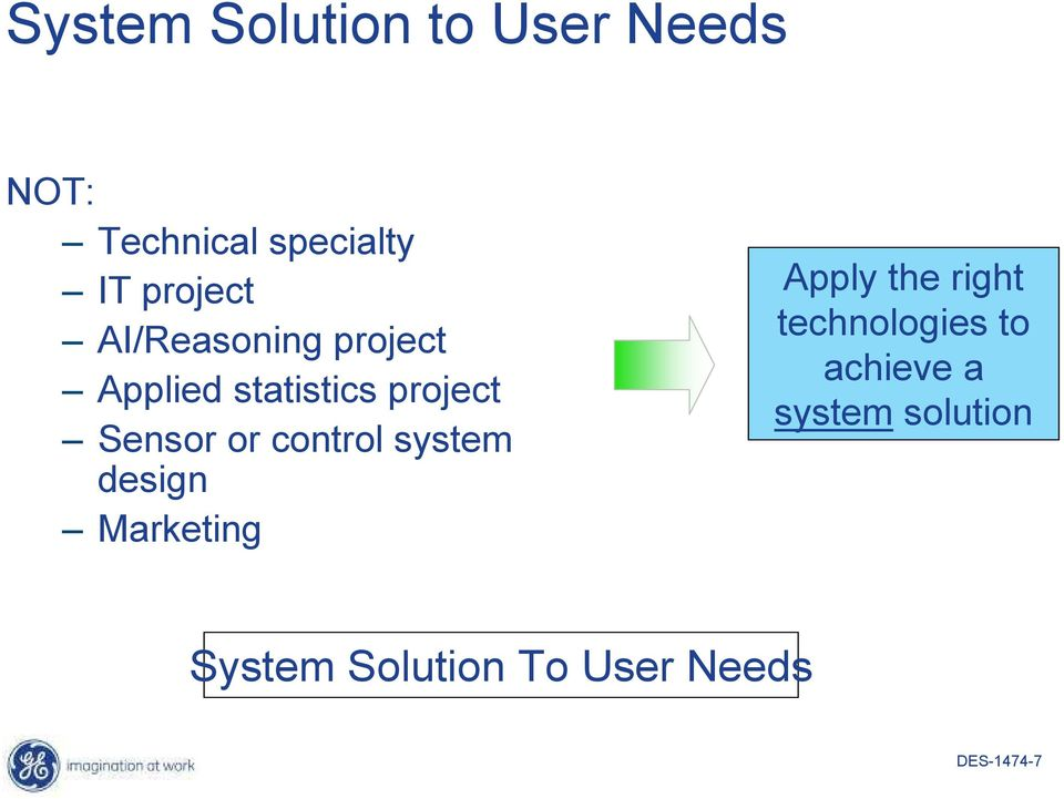 or control system design Marketing Apply the right technologies