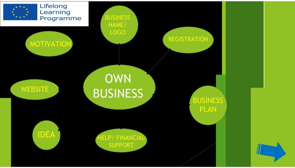 OWN BUSINESS BUSINESS PLAN