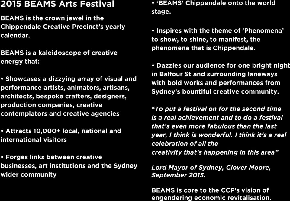 creative contemplators and creative agencies Attracts 10,000+ local, national and international visitors Forges links between creative businesses, art institutions and the Sydney wider community