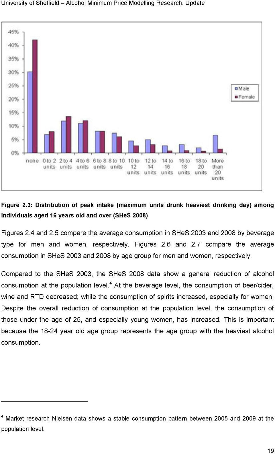 7 compare the average consumption in SHeS 2003 and 2008 by age group for men and women, respectively.