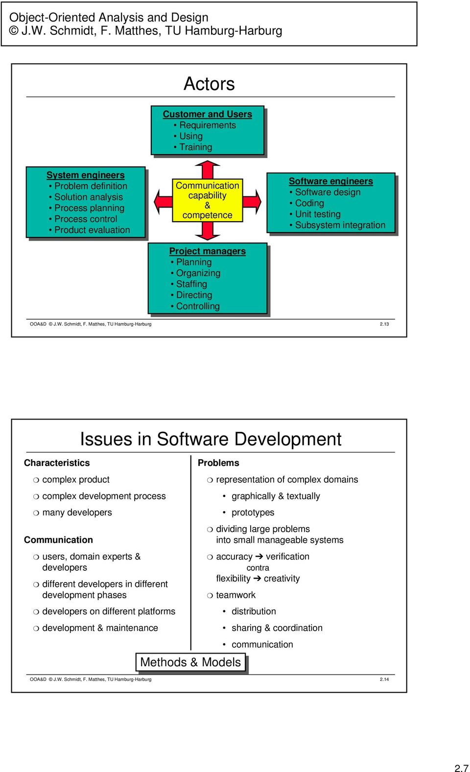 13 Issues in Software Development Characteristics complex product complex development process many developers Communication users, domain experts & developers different developers in different