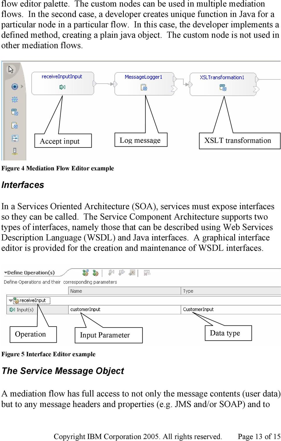 Accept input Log message XSLT transformation Figure 4 Mediation Flow Editor example Interfaces In a Services Oriented Architecture (SOA), services must expose interfaces so they can be called.