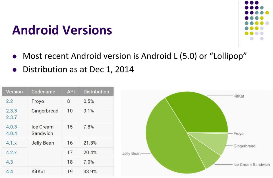 Android L (5.