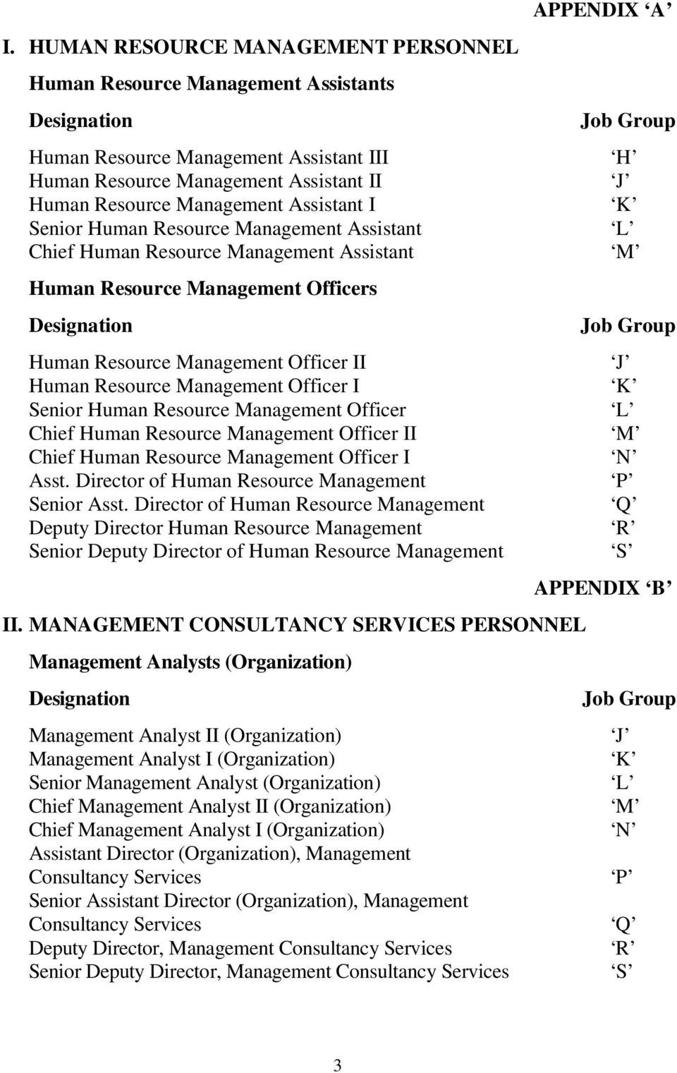 Management Assistant I K Senior Human Resource Management Assistant L Chief Human Resource Management Assistant M Human Resource Management Officers Designation Job Group Human Resource Management