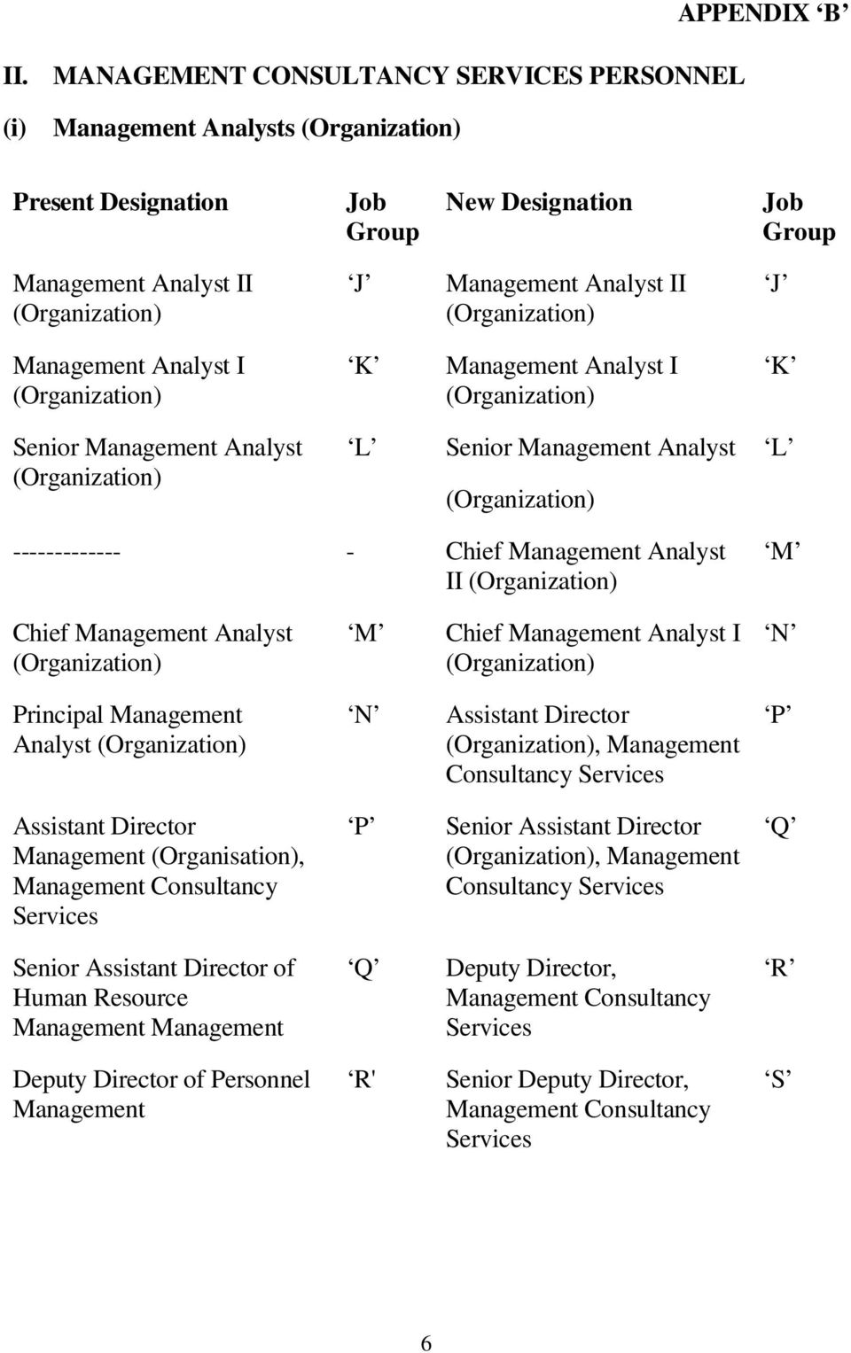 L ------------- - Chief Management Analyst II (Organization) M Chief Management Analyst (Organization) M Chief Management Analyst I (Organization) N Principal Management Analyst (Organization) N