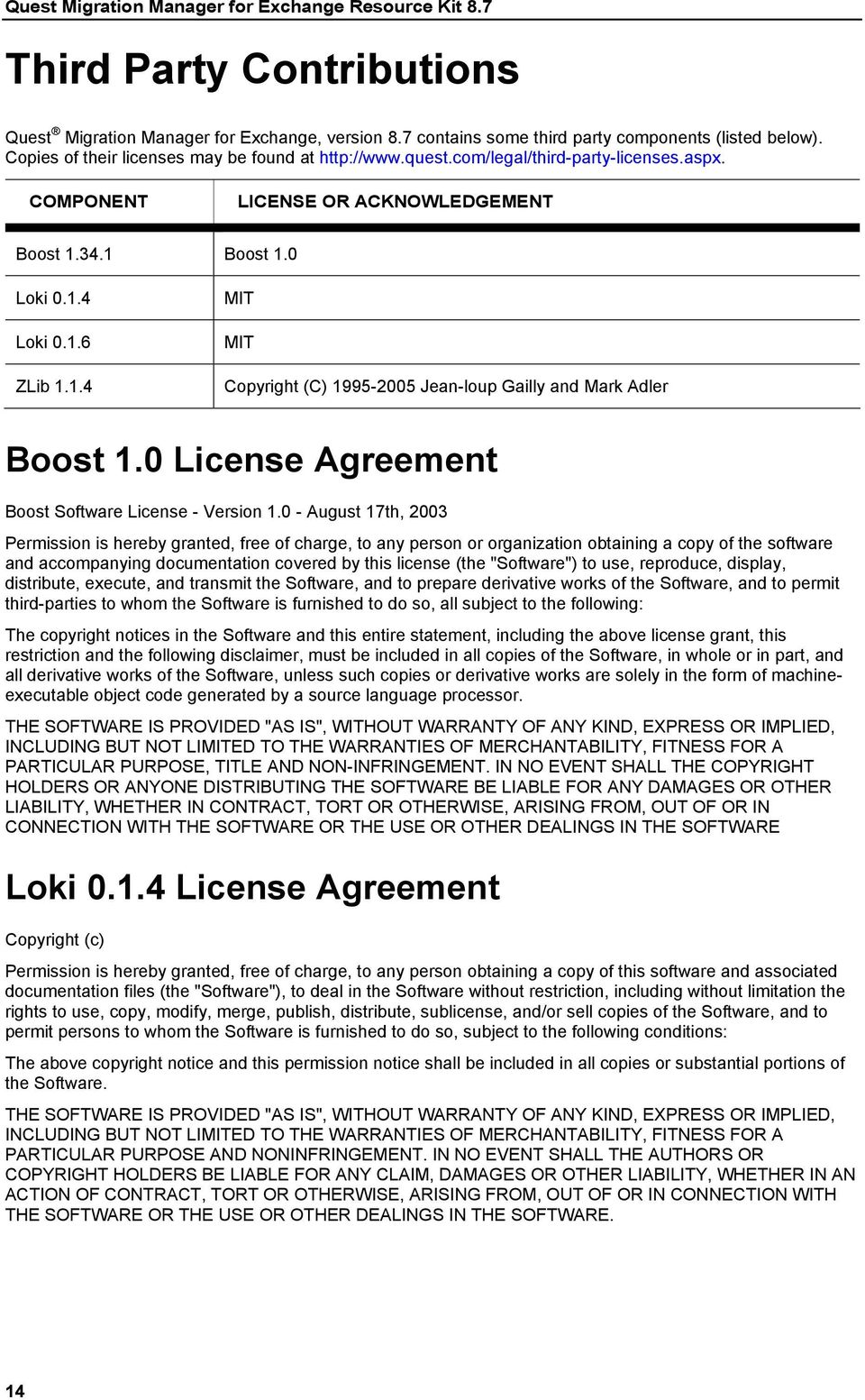34.1 Boost 1.0 Loki 0.1.4 Loki 0.1.6 ZLib 1.1.4 MIT MIT Copyright (C) 1995-2005 Jean-loup Gailly and Mark Adler Boost 1.0 License Agreement Boost Software License - Version 1.