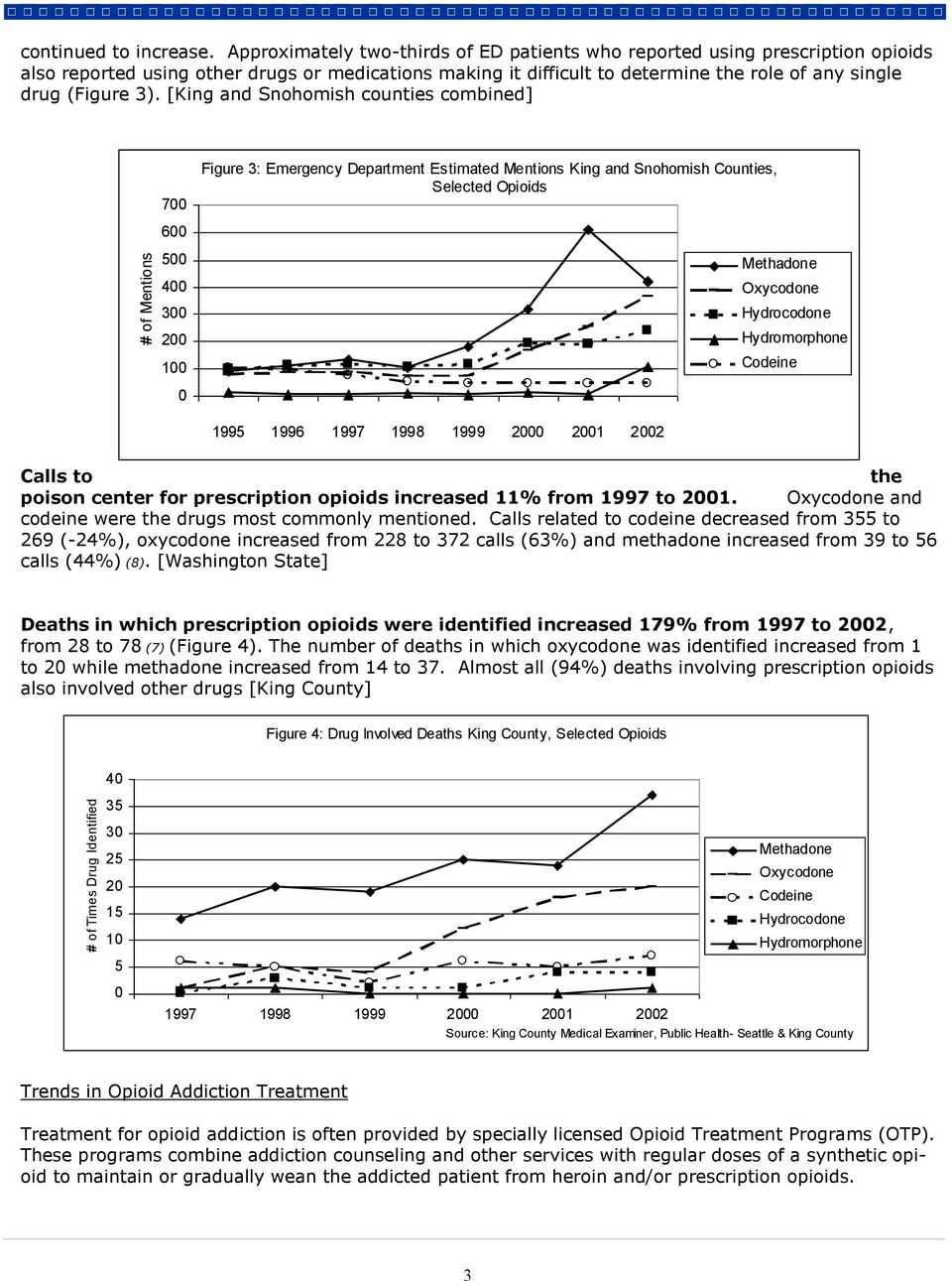 [King and Snohomish counties combined] 7 6 5 4 3 2 1 Figure 3: Emergency Department Estimated Mentions King and Snohomish Counties, Selected Opioids Hydrocodone Hydromorphone Codeine 1995 1996 1997