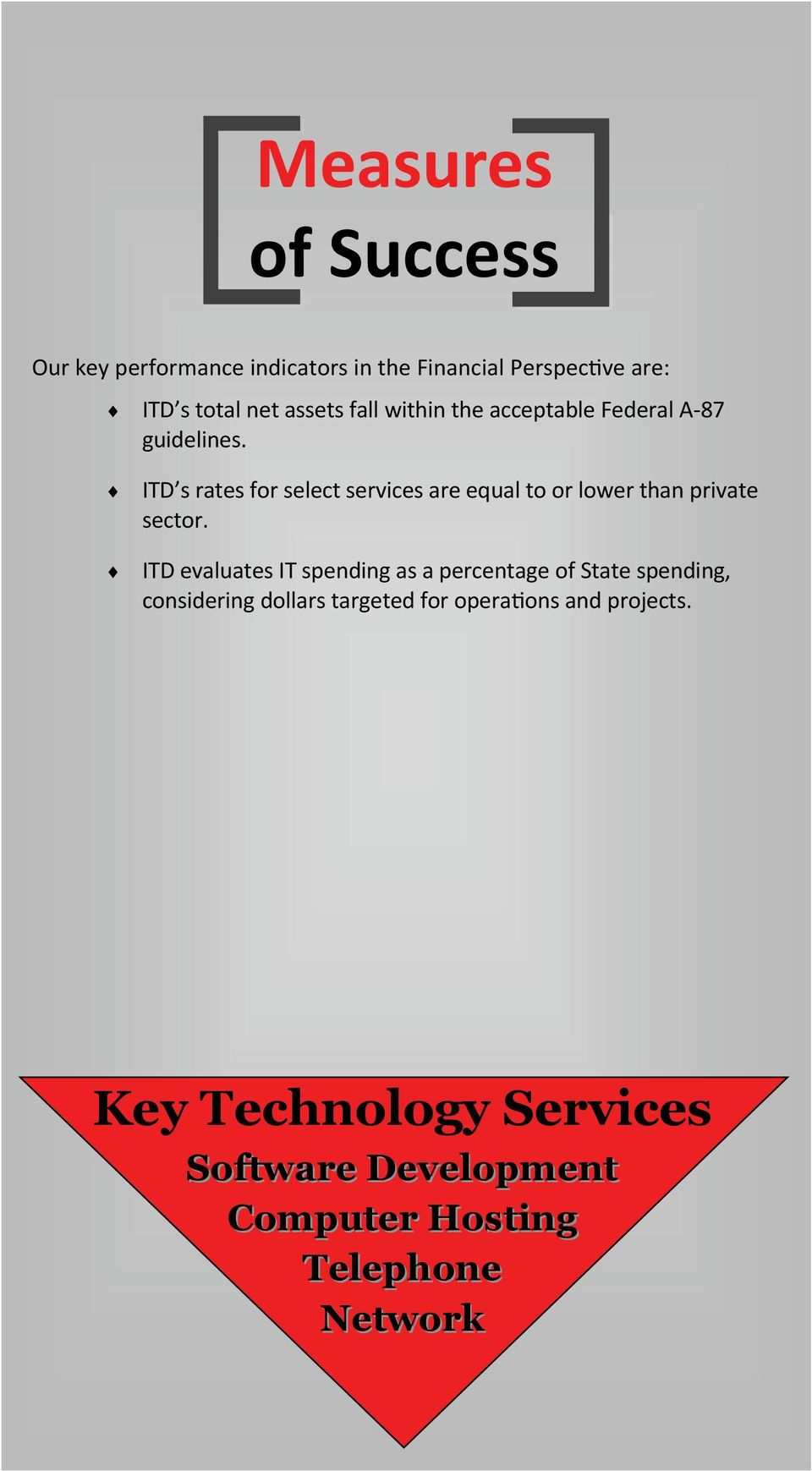 ITD s rates for select services are equal to or lower than private sector.
