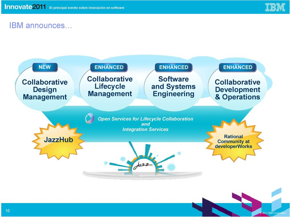 Collaborative Development & Operations JazzHub Open Services for