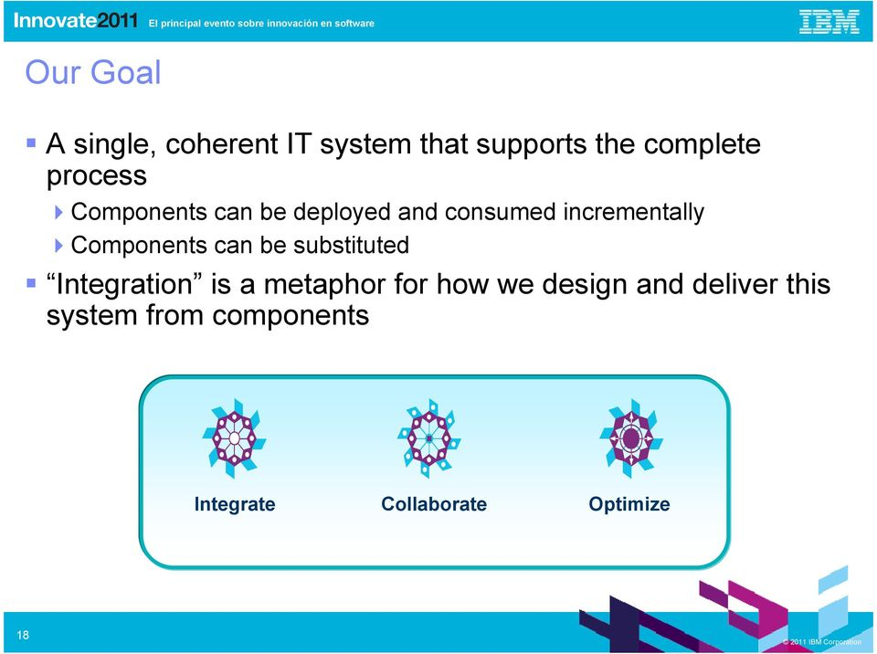 Components can be substituted Integration is a metaphor for how we
