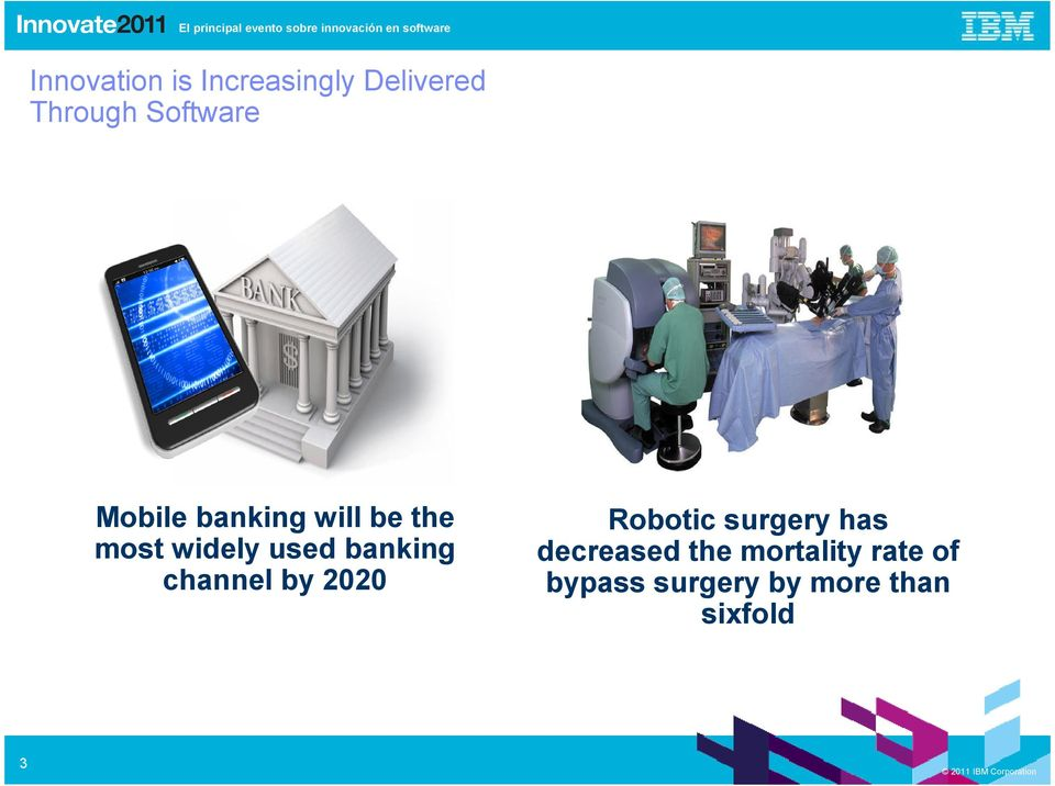 banking channel by 2020 Robotic surgery has