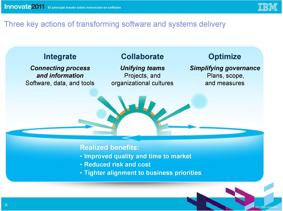organizational cultures Optimize Simplifying governance Plans, scope, and measures Realized